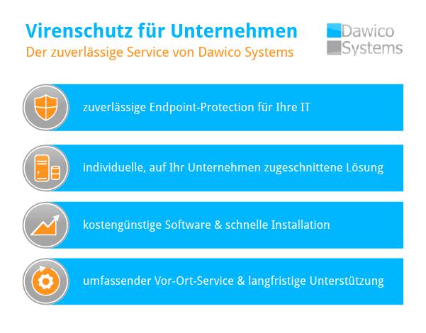 Der Antivirus-Service von Dawico als Infografik erklärt